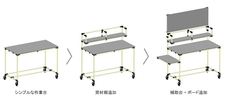 物流倉庫における作業改善と未来対応